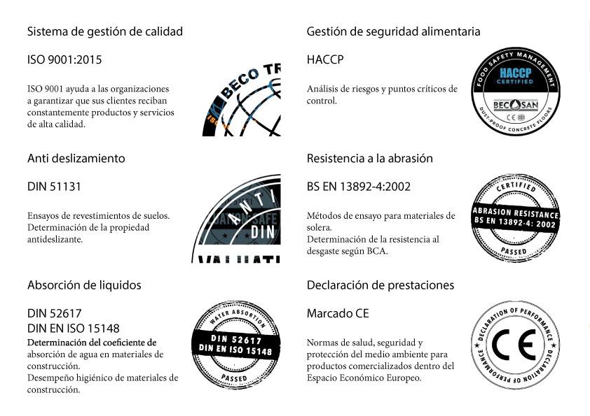 certificados BECOSAN building ibérica